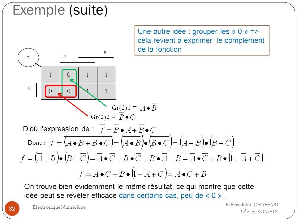 Exemple (suite) Electronique Numérique 82 10 f 00 C 11 11 B Une autre idée : grouper les « 0 » => cela revient à exprimer le complément de la fonction