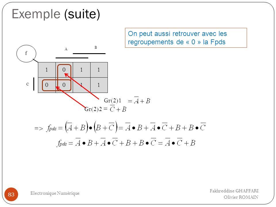 Exemple (suite) Electronique Numérique 83 10 f 00 C 11 11 A Gr(2)1 Gr(2)2 = On peut aussi retrouver avec les regroupements de « 0 » la Fpds => B Fakhr