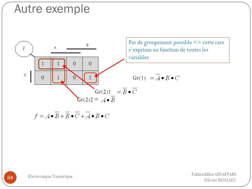 Autre exemple Electronique Numérique 84 11 f 01 C 00 01 A Gr(2)1 Gr(2)2 = Pas de groupement possible => cette case sexprime en fonction de toutes les