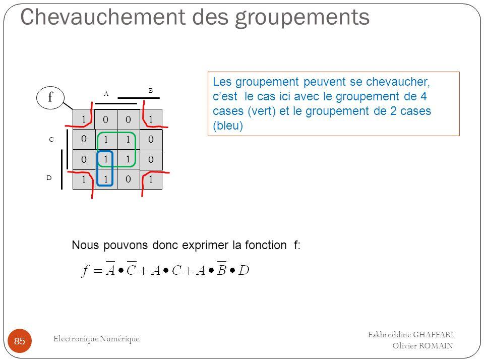 Chevauchement des groupements Electronique Numérique 85 1 f 1 D 1 1 A 1 11 1 1 Les groupement peuvent se chevaucher, cest le cas ici avec le groupemen