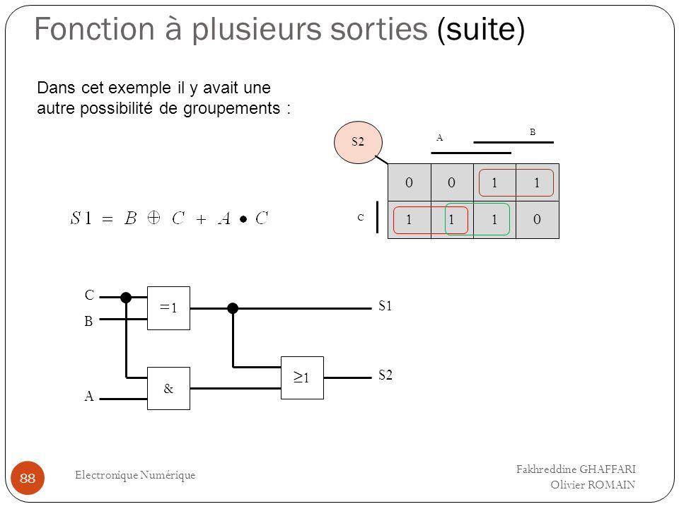 Fonction à plusieurs sorties (suite) Electronique Numérique 88 00 11 C 11 S2 A 10 Dans cet exemple il y avait une autre possibilité de groupements : 1