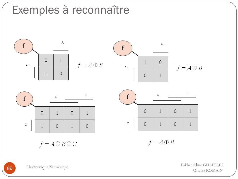 Exemples à reconnaître Electronique Numérique 89 01 f 10 C A 10 f 01 C A 01 10 C 01 f A 10 01 01 C 01 f A 01 B B Fakhreddine GHAFFARI Olivier ROMAIN