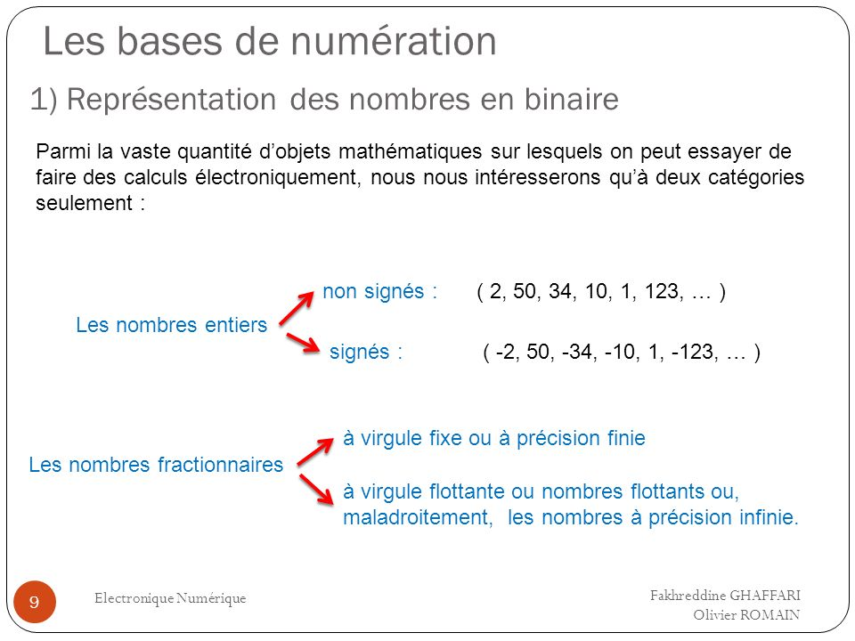Transcodage du binaire vers une base 2 et vice versa Electronique Numérique 30 Fakhreddine GHAFFARI Olivier ROMAIN Binaire vers Hexadécimal: Algorithme: Grouper les bits par blocs de 4 à partir du bit de poids faibles Convertir ensuite directement ces blocs en hexadécimal Exemple: Hexadécimal vers Binaire: Algorithme: Traduire chaque chiffre du nombre en base 16 en nombre de 4 bits en base 2 Exemple: