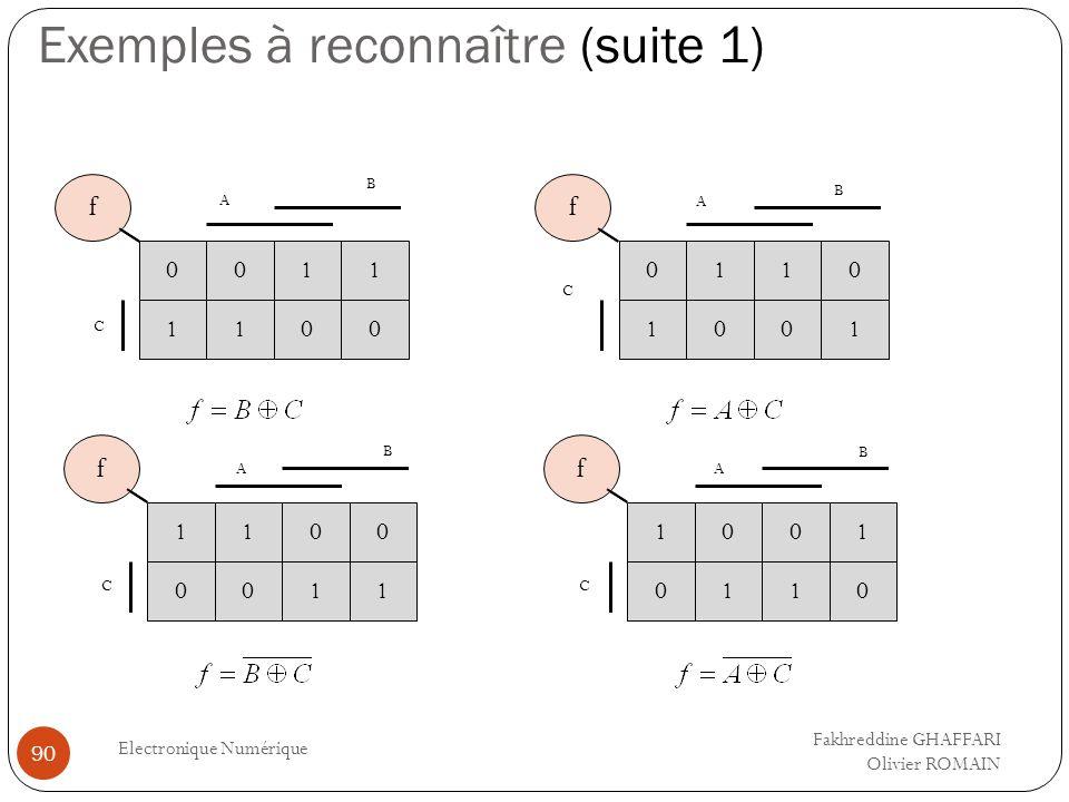 Exemples à reconnaître (suite 1) Electronique Numérique 90 00 11 C 11 f A 00 01 10 C 10 f A 01 11 00 C 00 f A 11 10 01 C 01 f A 10 B B B B Fakhreddine