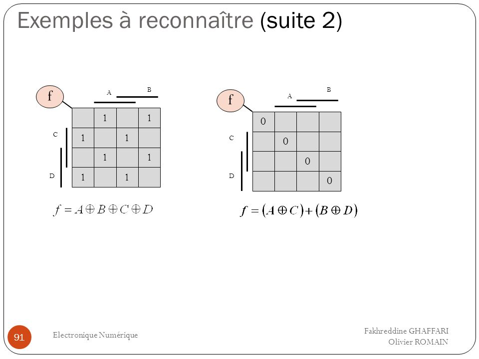 Exemples à reconnaître (suite 2) Electronique Numérique 91 1 f 1 D 1 1 A 1 1 1 1 0 f 0 D A 0 0 BB C C Fakhreddine GHAFFARI Olivier ROMAIN