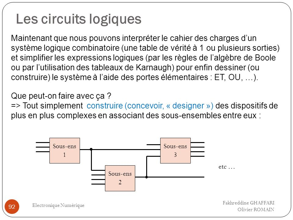 Les circuits logiques Electronique Numérique 92 Maintenant que nous pouvons interpréter le cahier des charges dun système logique combinatoire (une ta