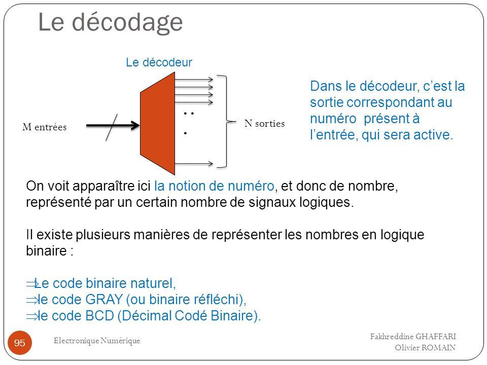 Le décodage Electronique Numérique 95... M entrées N sorties Dans le décodeur, cest la sortie correspondant au numéro présent à lentrée, qui sera acti