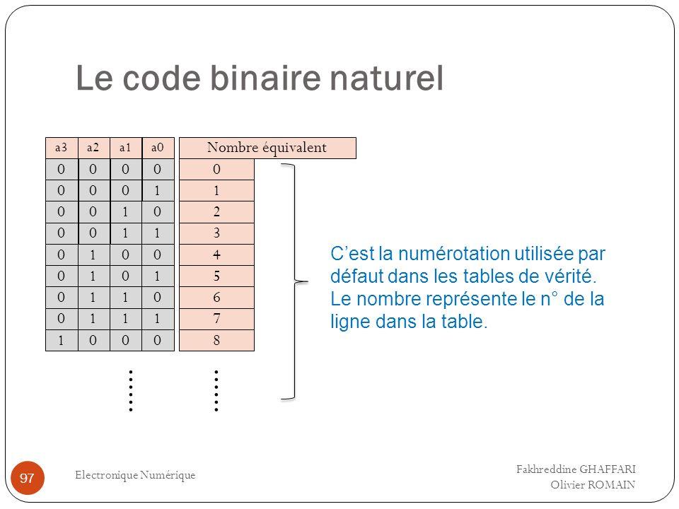 Le code binaire naturel Electronique Numérique 97 a0 Nombre équivalent 0 1 0 1 0 0 0 1 2 3 1 1 0 0 0 0 1 1 1 1 0 0 0 01 11 1 7 6 5 4 …… 0 0 0 0 0 0 0