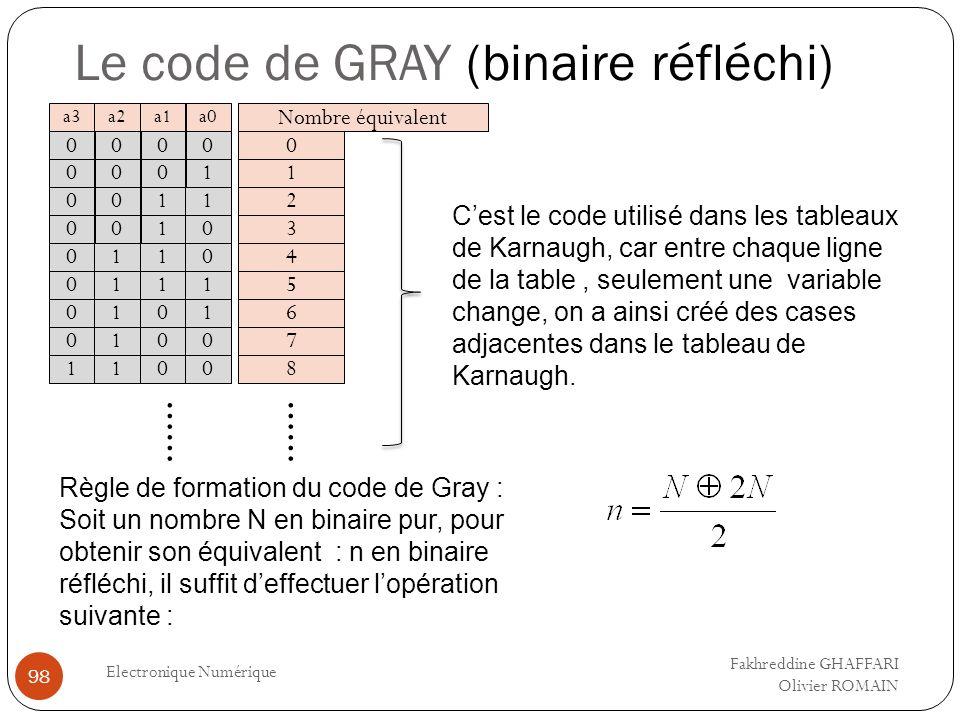 Le code de GRAY (binaire réfléchi) Electronique Numérique 98 a0 Nombre équivalent 0 1 0 1 0 0 1 0 2 3 1 1 0 0 0 0 1 1 1 1 1 1 0 10 00 1 7 6 5 4 …… 0 0