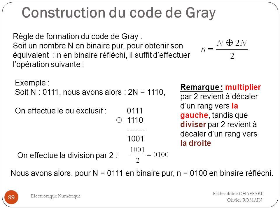 Construction du code de Gray Electronique Numérique 99 Règle de formation du code de Gray : Soit un nombre N en binaire pur, pour obtenir son équivale