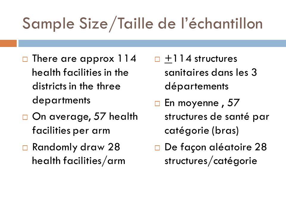 Evaluation indicators, 1 Incentivized services Preventive care 1.