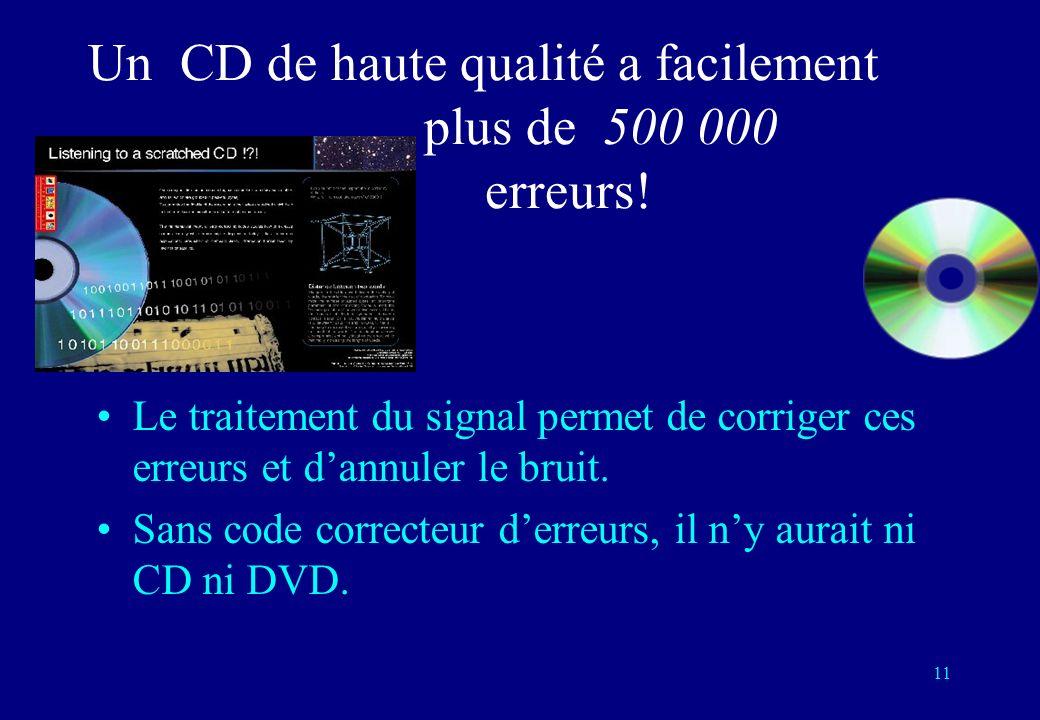 11 Un CD de haute qualité a facilement plus de 500 000 erreurs! Le traitement du signal permet de corriger ces erreurs et dannuler le bruit. Sans code