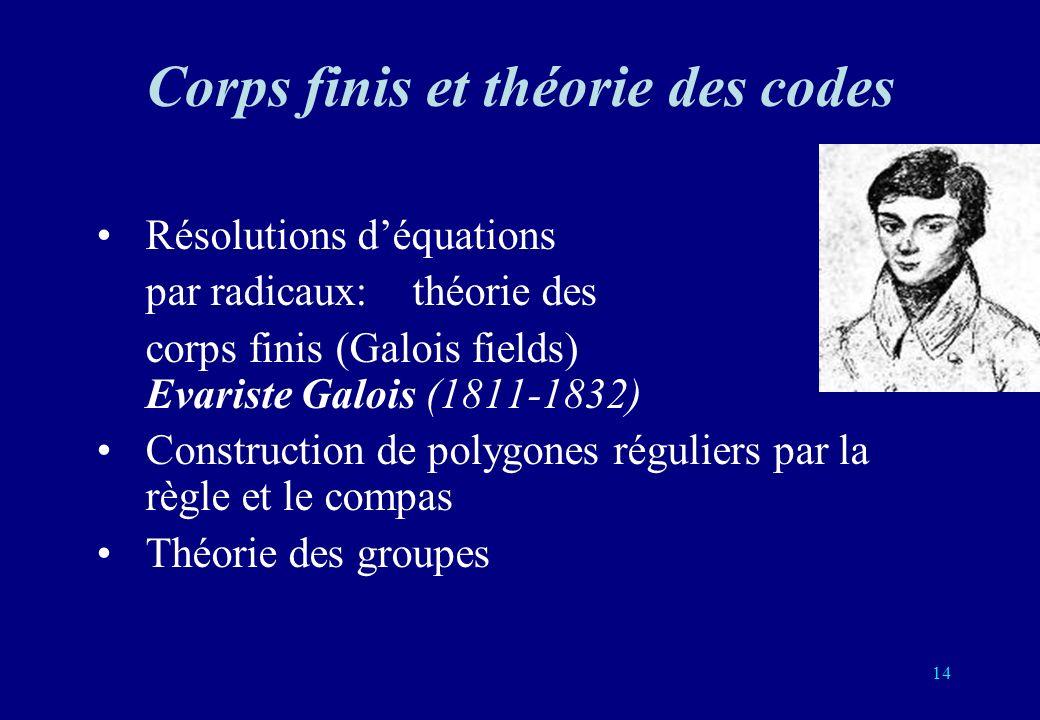 14 Corps finis et théorie des codes Résolutions déquations par radicaux: théorie des corps finis (Galois fields) Evariste Galois (1811-1832) Construction de polygones réguliers par la règle et le compas Théorie des groupes