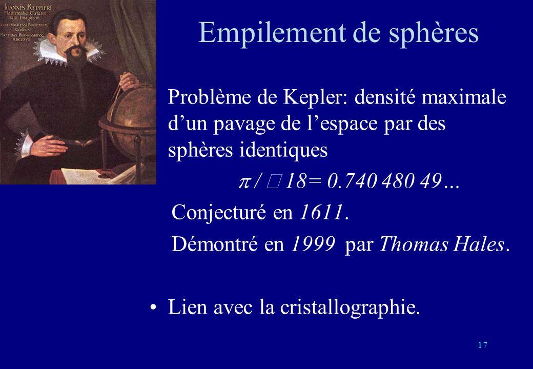 17 Empilement de sphères Problème de Kepler: densité maximale dun pavage de lespace par des sphères identiques / 18= 0.740 480 49… Conjecturé en 1611.