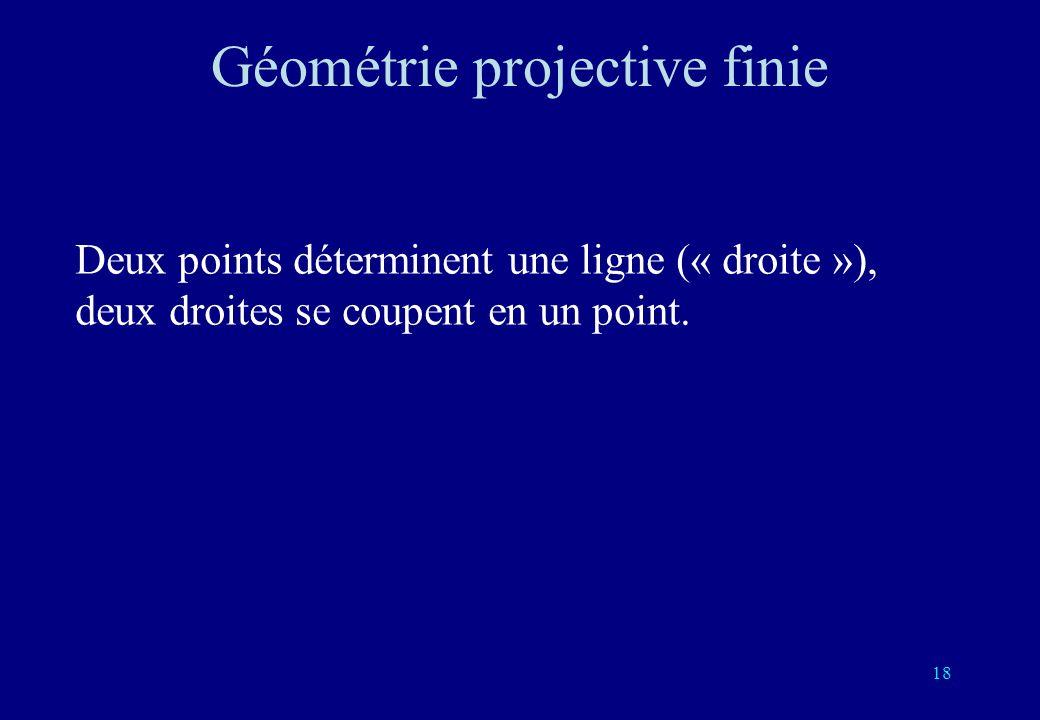 18 Géométrie projective finie Deux points déterminent une ligne (« droite »), deux droites se coupent en un point.