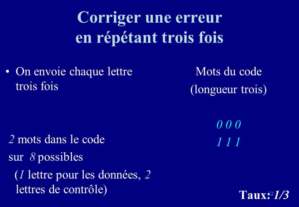 22 Corriger une erreur en répétant trois fois On envoie chaque lettre trois fois 2 mots dans le code sur 8 possibles (1 lettre pour les données, 2 lettres de contrôle) Mots du code (longueur trois) 0 0 0 1 1 1 Taux: 1/3