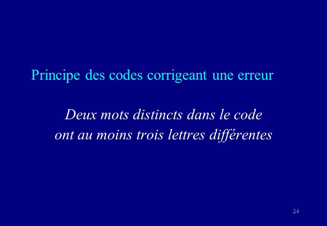 24 Principe des codes corrigeant une erreur Deux mots distincts dans le code ont au moins trois lettres différentes