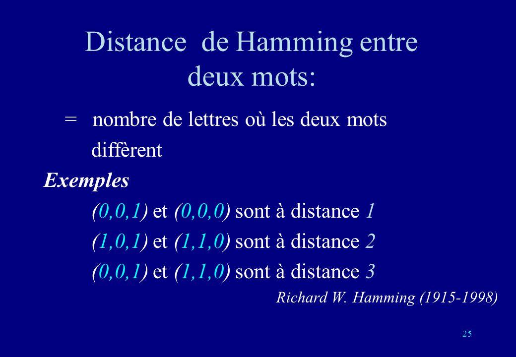 25 Distance de Hamming entre deux mots: = nombre de lettres où les deux mots diffèrent Exemples (0,0,1) et (0,0,0) sont à distance 1 (1,0,1) et (1,1,0