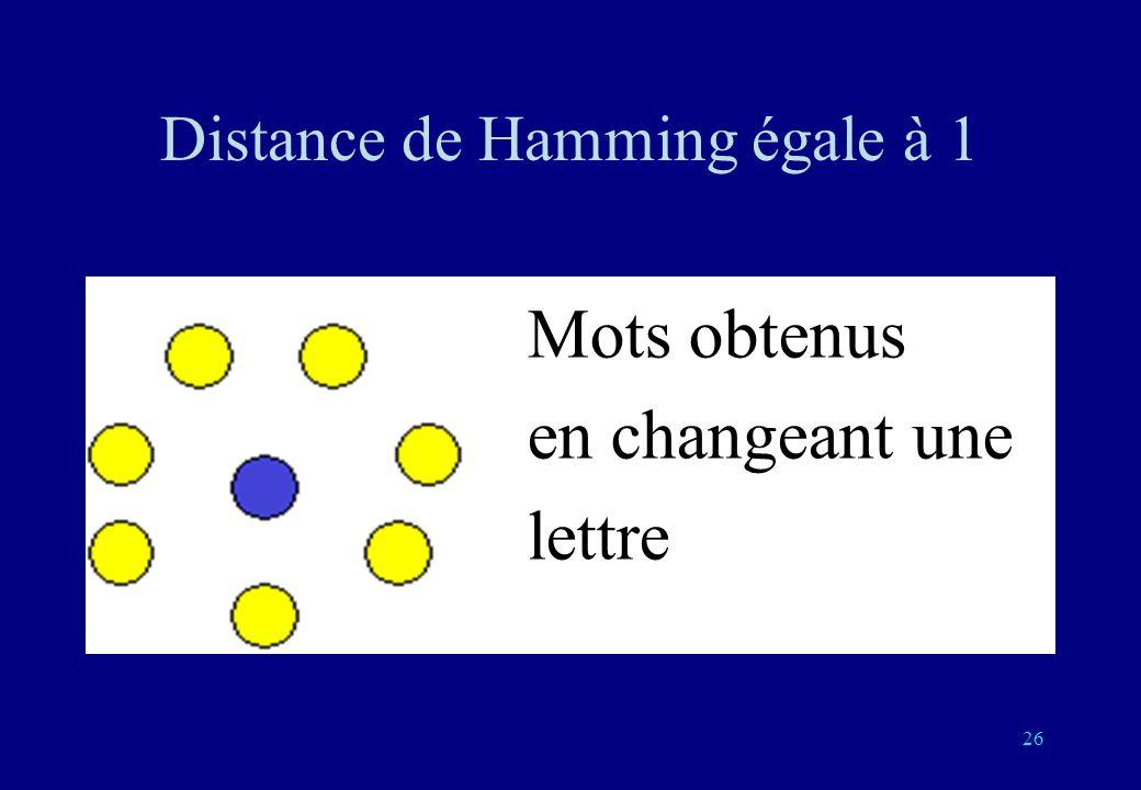 26 Distance de Hamming égale à 1 Mots obtenus en changeant une lettre