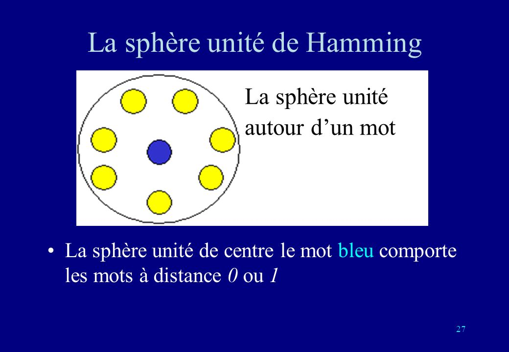 27 La sphère unité de Hamming La sphère unité de centre le mot bleu comporte les mots à distance 0 ou 1 La sphère unité autour dun mot