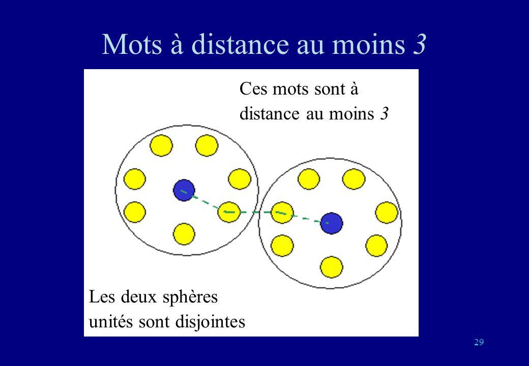 29 Mots à distance au moins 3 Les deux sphères unités sont disjointes Ces mots sont à distance au moins 3