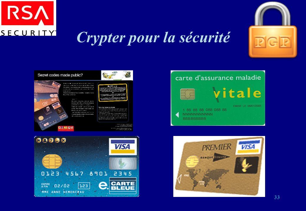 Crypter pour la sécurité 33
