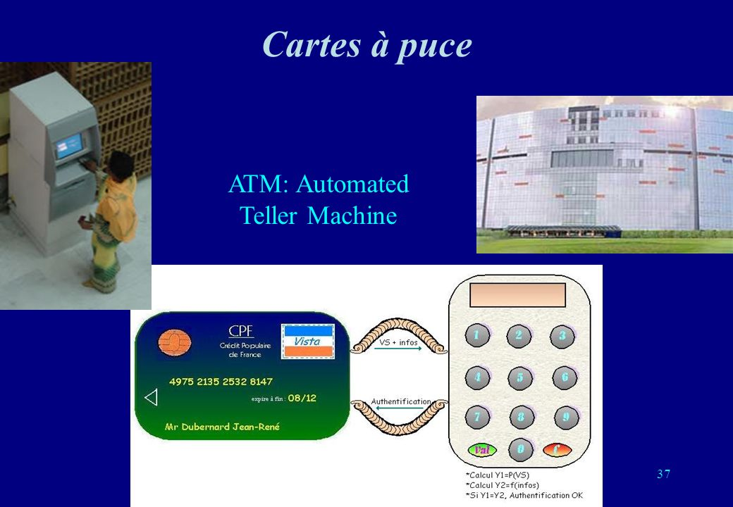 Cartes à puce ATM: Automated Teller Machine 37