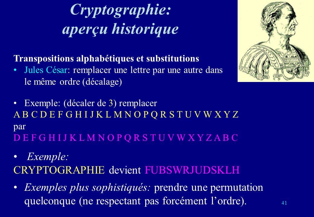 Cryptographie: aperçu historique Exemples plus sophistiqués: prendre une permutation quelconque (ne respectant pas forcément lordre). Transpositions a