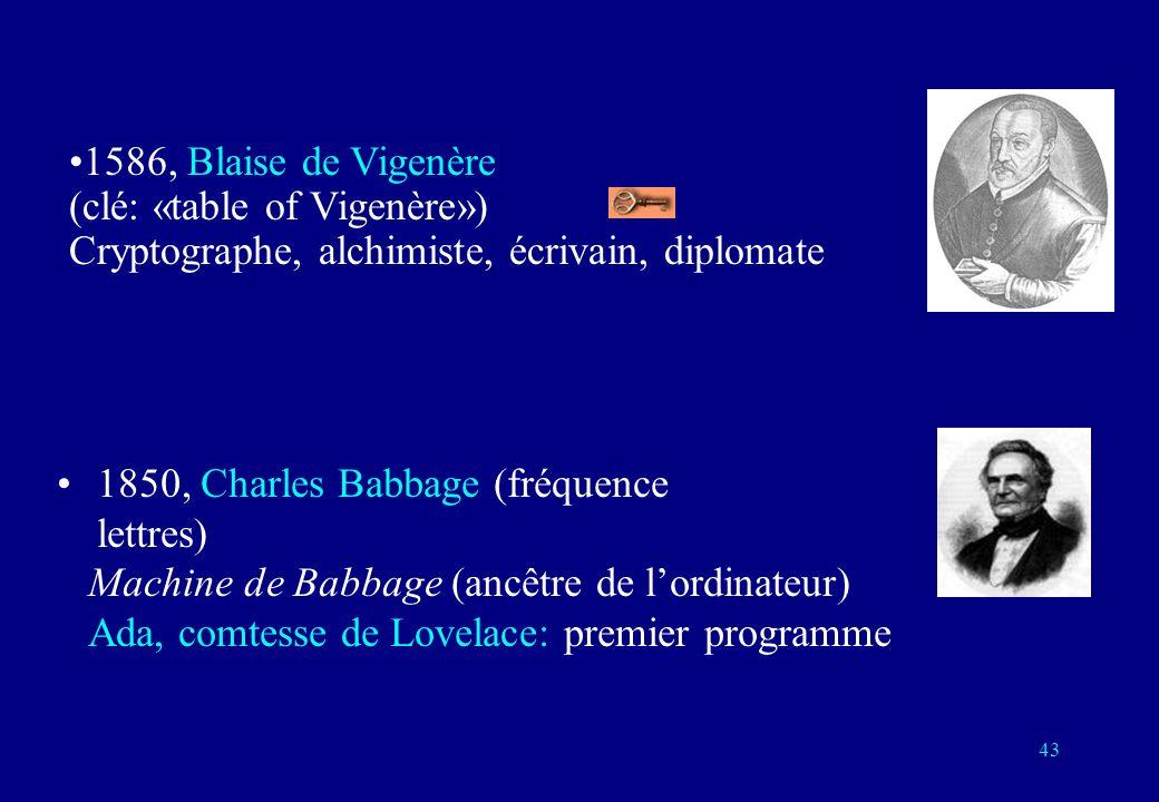 1850, Charles Babbage (fréquence of des lettres) Machine de Babbage (ancêtre de lordinateur) Ada, comtesse de Lovelace: premier programme 1586, Blaise de Vigenère (clé: «table of Vigenère») Cryptographe, alchimiste, écrivain, diplomate 43