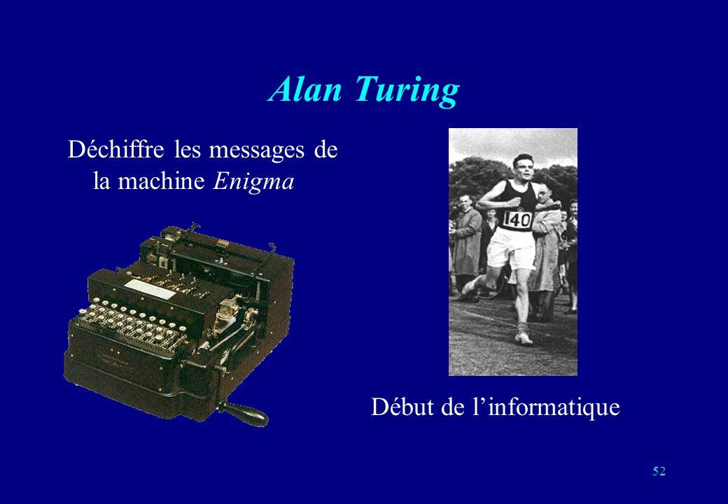 Alan Turing Début de linformatique Déchiffre les messages de la machine Enigma 52