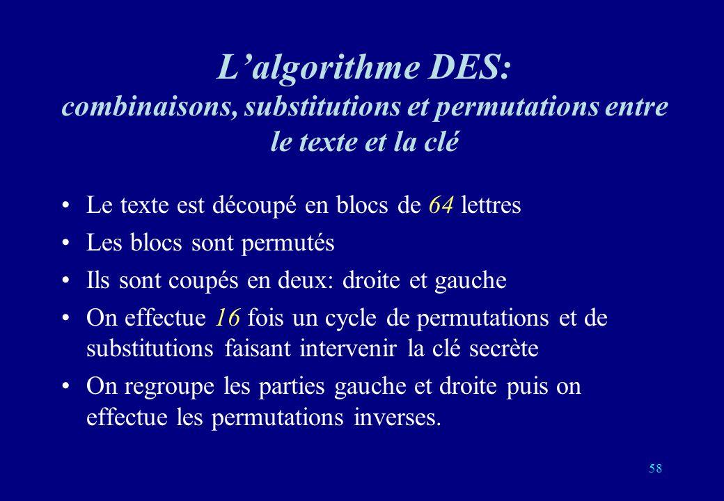 Lalgorithme DES: combinaisons, substitutions et permutations entre le texte et la clé Le texte est découpé en blocs de 64 lettres Les blocs sont permu
