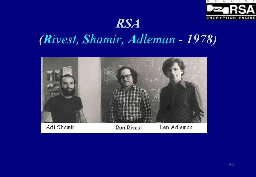 RSA (Rivest, Shamir, Adleman - 1978) 61
