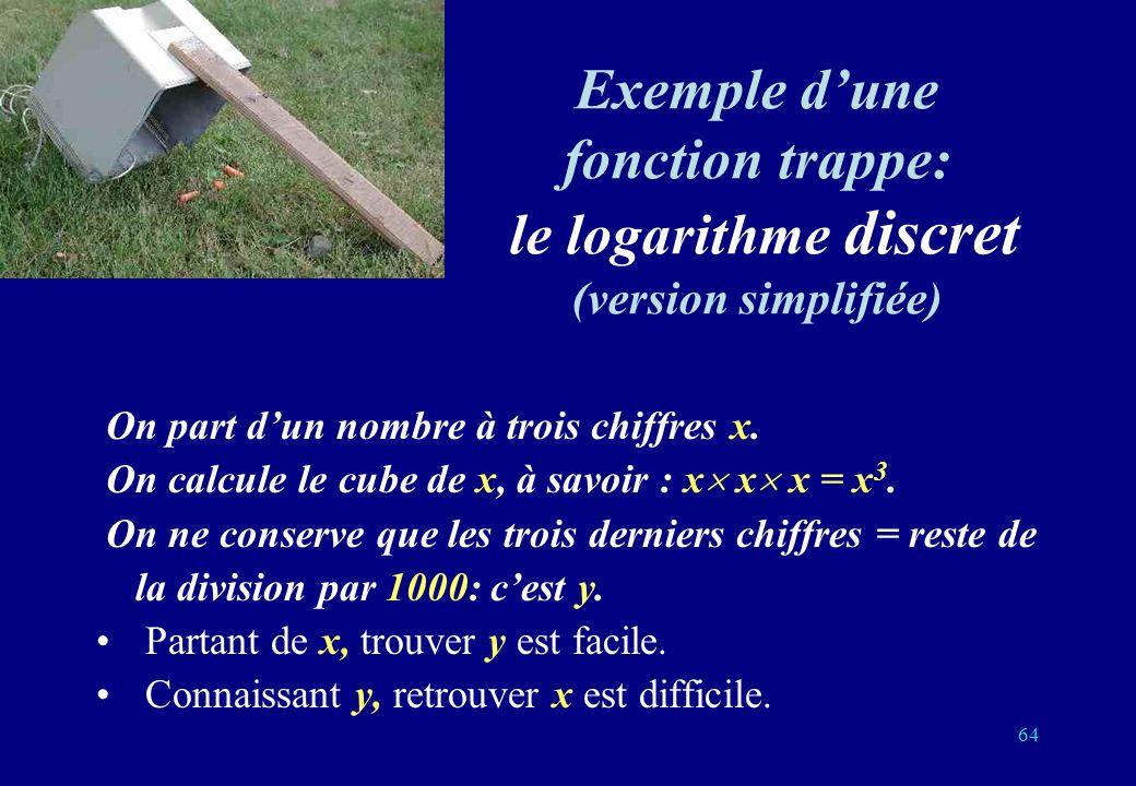 Exemple dune fonction trappe: le logarithme discret (version simplifiée) On part dun nombre à trois chiffres x.