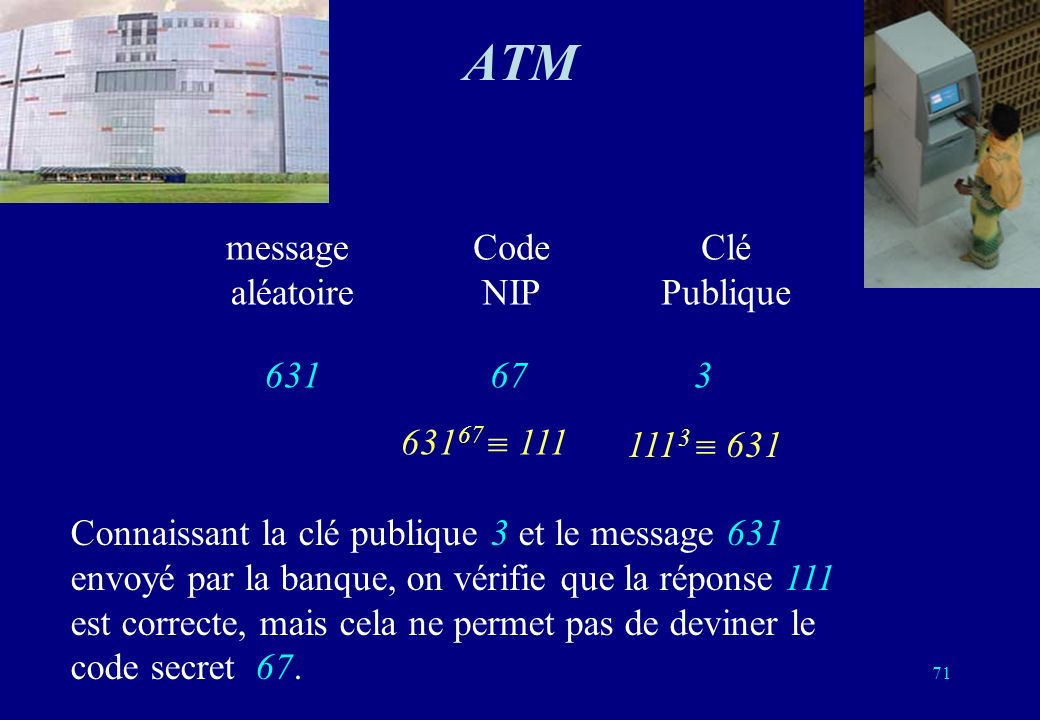 ATM message aléatoire 631 Code NIP 67 Clé Publique 3 631 67 111 111 3 631 Connaissant la clé publique 3 et le message 631 envoyé par la banque, on vérifie que la réponse 111 est correcte, mais cela ne permet pas de deviner le code secret 67.