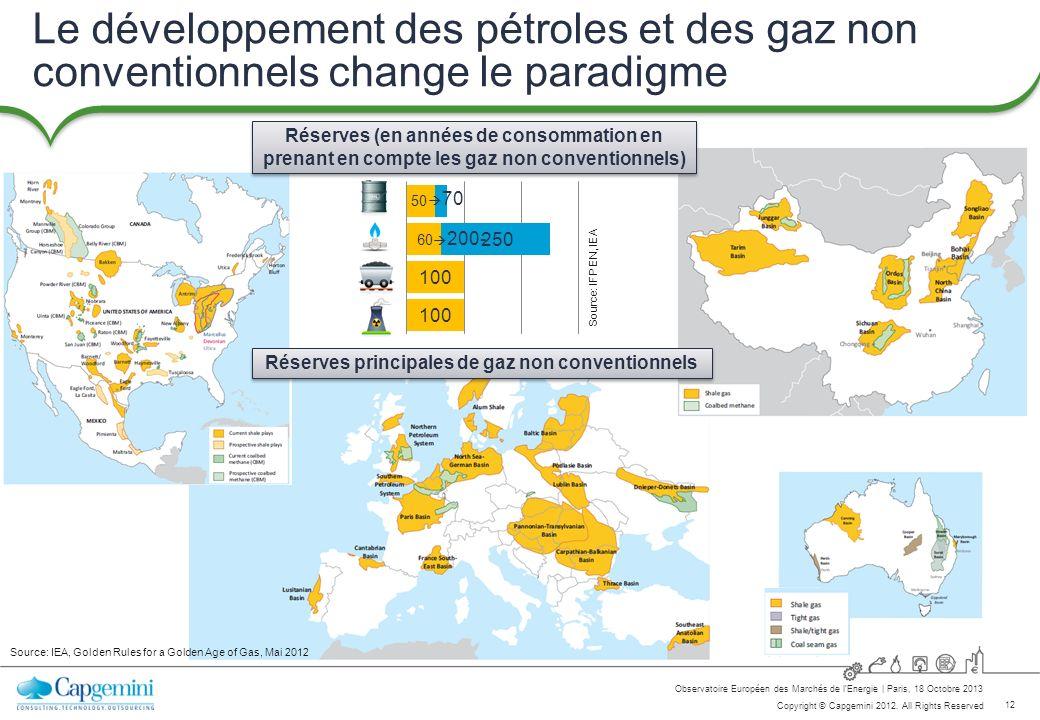 12 Copyright © Capgemini 2012. All Rights Reserved Observatoire Européen des Marchés de lEnergie   Paris, 18 Octobre 2013 60 200- 70 Le développement