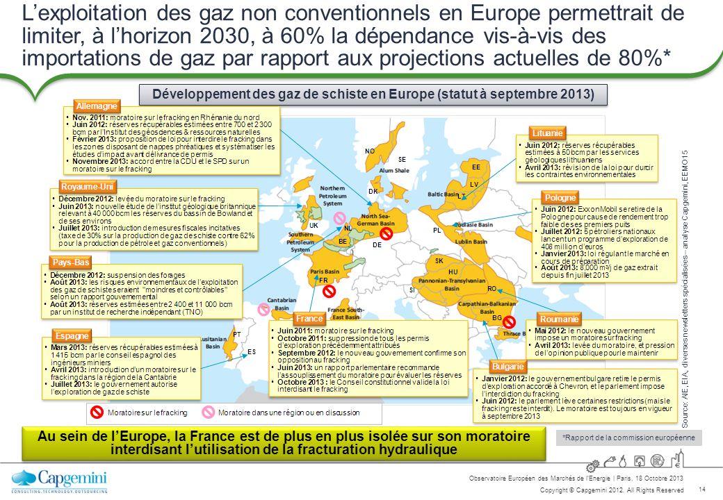 14 Copyright © Capgemini 2012. All Rights Reserved Observatoire Européen des Marchés de lEnergie   Paris, 18 Octobre 2013 Lexploitation des gaz non co