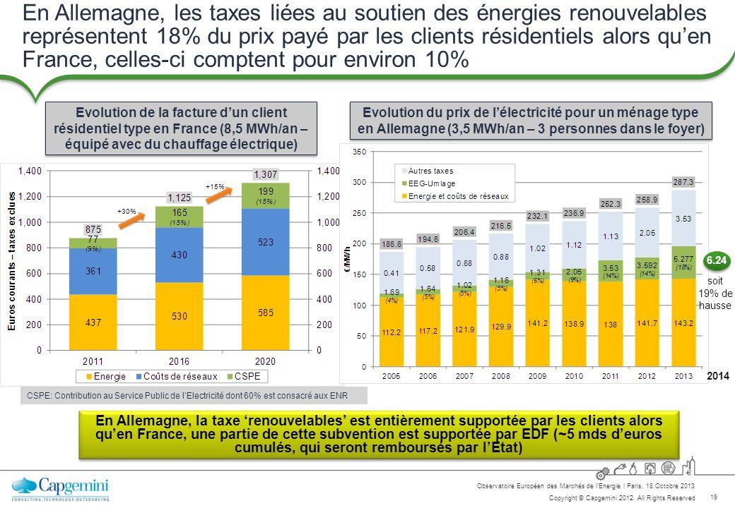 19 Copyright © Capgemini 2012. All Rights Reserved Observatoire Européen des Marchés de lEnergie   Paris, 18 Octobre 2013 En Allemagne, les taxes liée