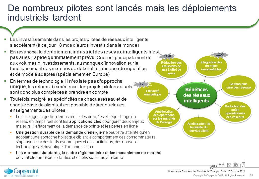 20 Copyright © Capgemini 2012. All Rights Reserved Observatoire Européen des Marchés de lEnergie   Paris, 18 Octobre 2013 De nombreux pilotes sont lan