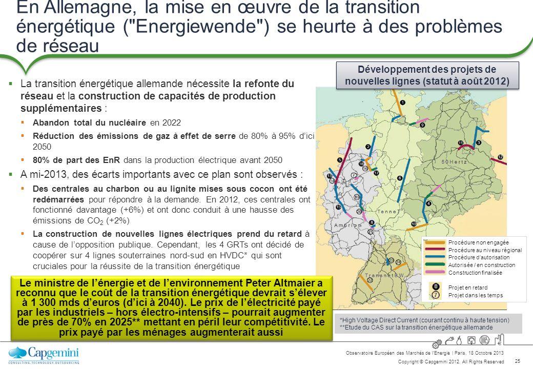 25 Copyright © Capgemini 2012. All Rights Reserved Observatoire Européen des Marchés de lEnergie   Paris, 18 Octobre 2013 Procédure non engagée Procéd