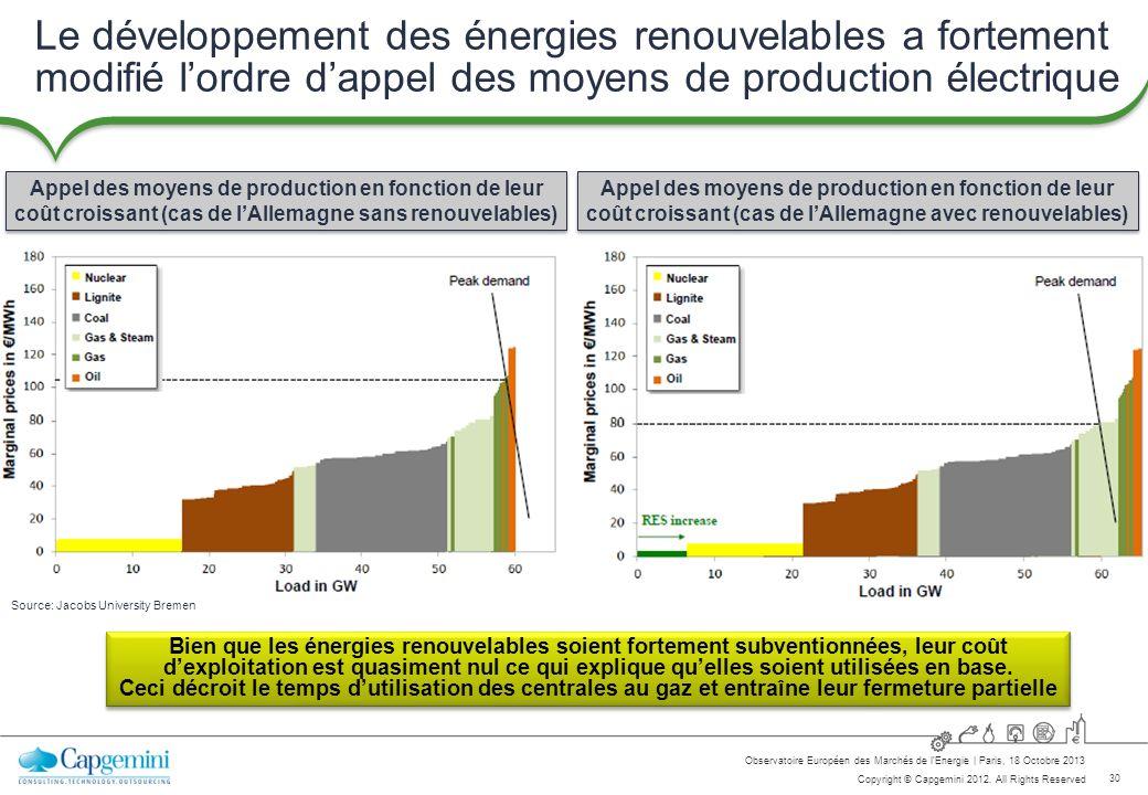 30 Copyright © Capgemini 2012. All Rights Reserved Observatoire Européen des Marchés de lEnergie   Paris, 18 Octobre 2013 Le développement des énergie