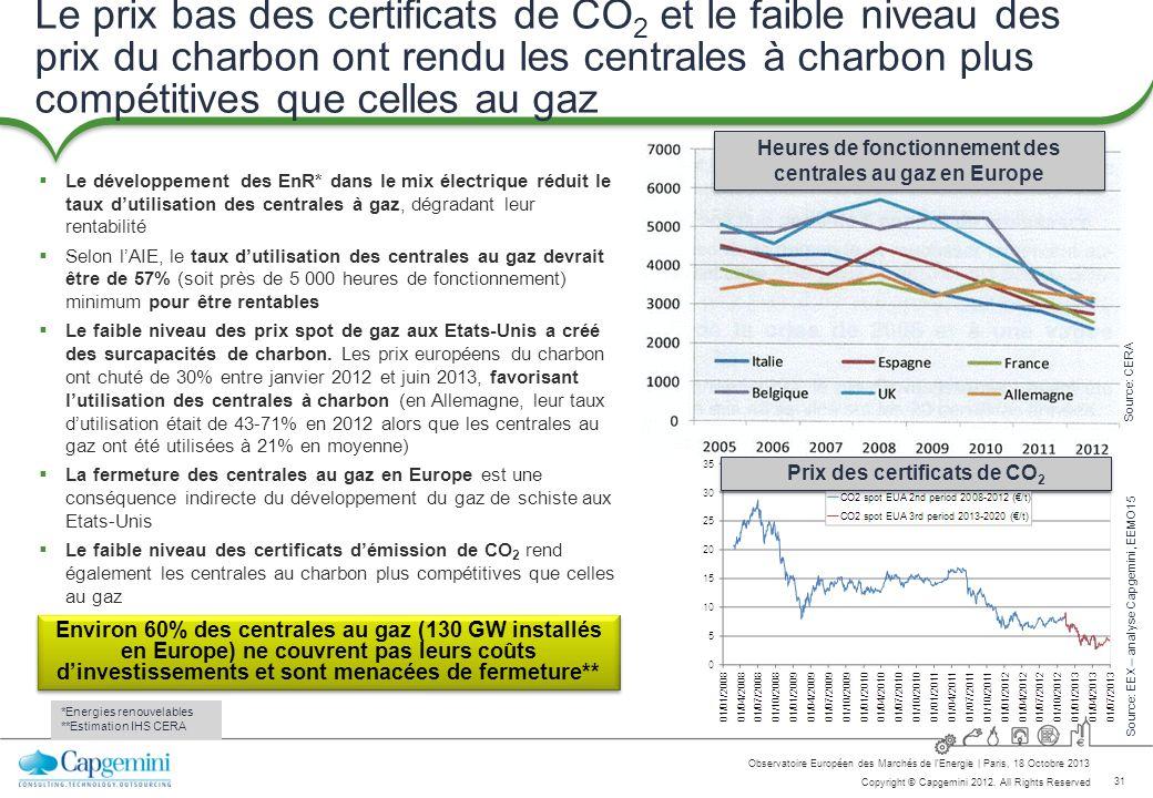 31 Copyright © Capgemini 2012. All Rights Reserved Observatoire Européen des Marchés de lEnergie   Paris, 18 Octobre 2013 Source: EEX – analyse Capgem