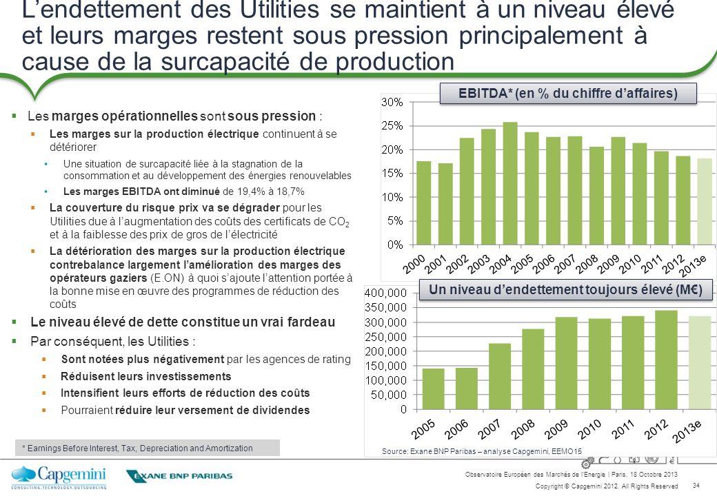 34 Copyright © Capgemini 2012. All Rights Reserved Observatoire Européen des Marchés de lEnergie   Paris, 18 Octobre 2013 Lendettement des Utilities s