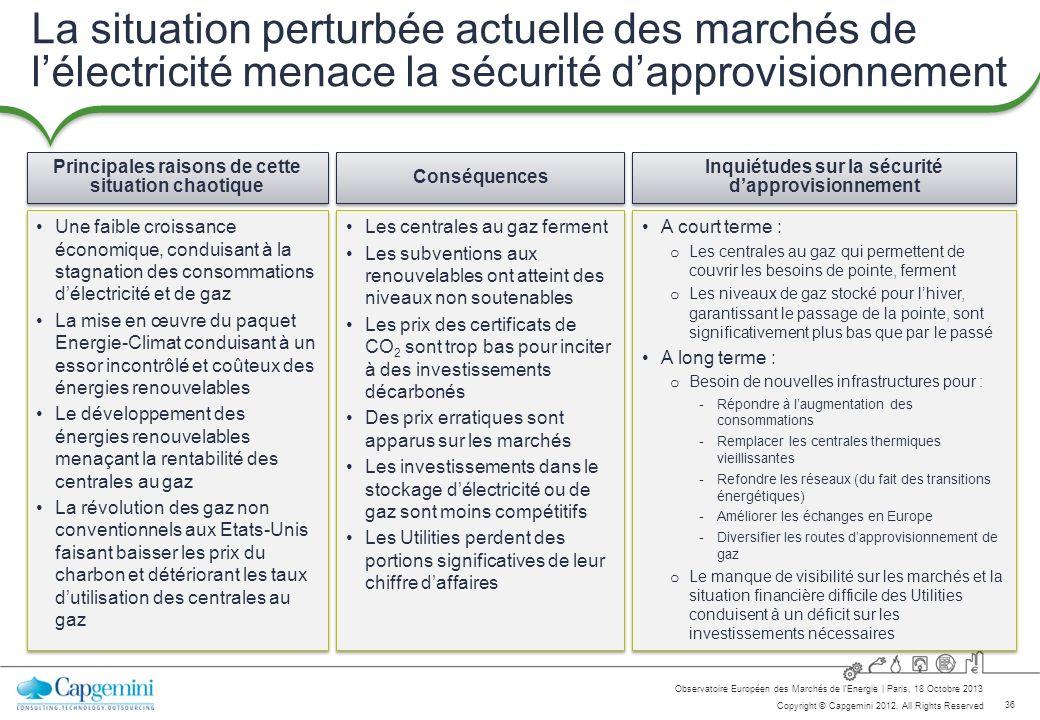 36 Copyright © Capgemini 2012. All Rights Reserved Observatoire Européen des Marchés de lEnergie   Paris, 18 Octobre 2013 La situation perturbée actue