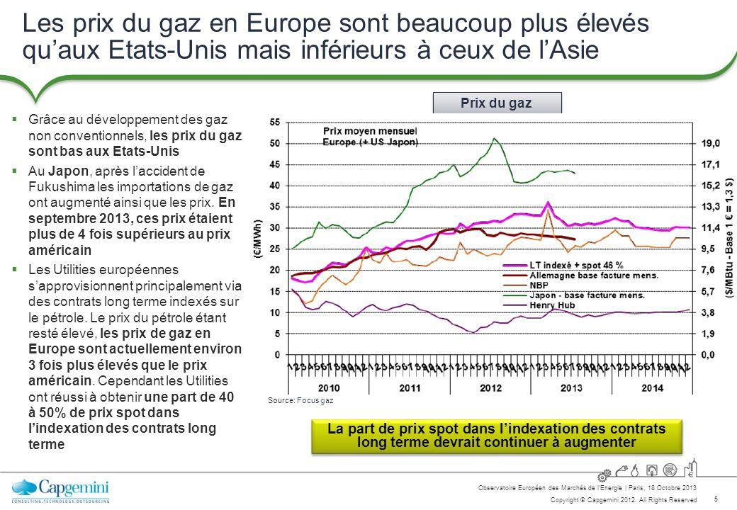 5 Copyright © Capgemini 2012. All Rights Reserved Observatoire Européen des Marchés de lEnergie   Paris, 18 Octobre 2013 Les prix du gaz en Europe son