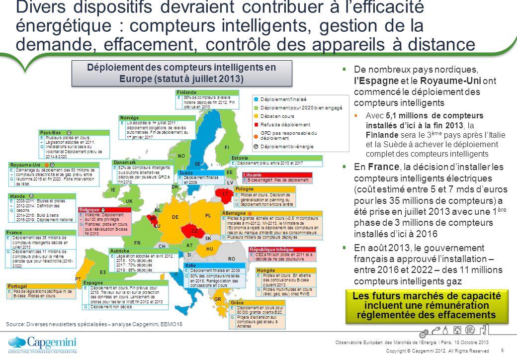 9 Copyright © Capgemini 2012. All Rights Reserved Observatoire Européen des Marchés de lEnergie   Paris, 18 Octobre 2013 Divers dispositifs devraient