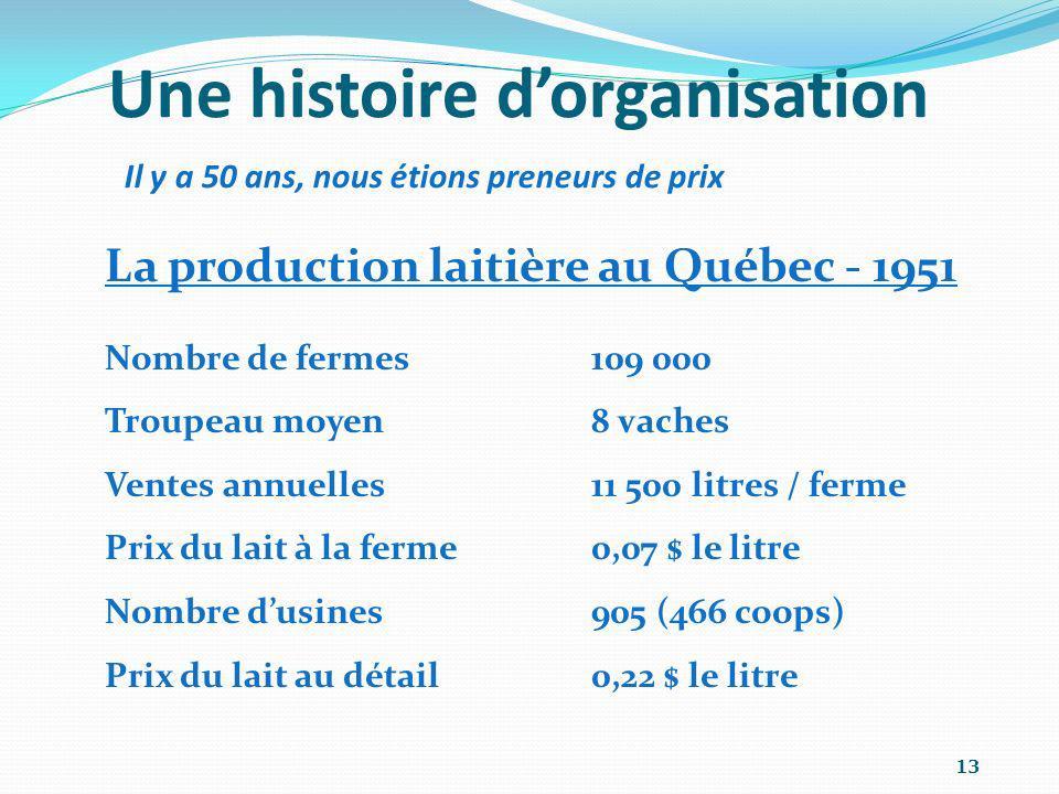 Une histoire dorganisation Il y a 50 ans, nous étions preneurs de prix La production laitière au Québec - 1951 Nombre de fermes109 000 Troupeau moyen8