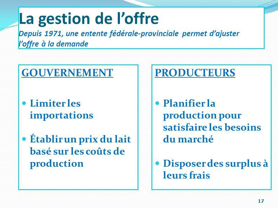La gestion de loffre Depuis 1971, une entente fédérale-provinciale permet dajuster loffre à la demande GOUVERNEMENT Limiter les importations Établir u