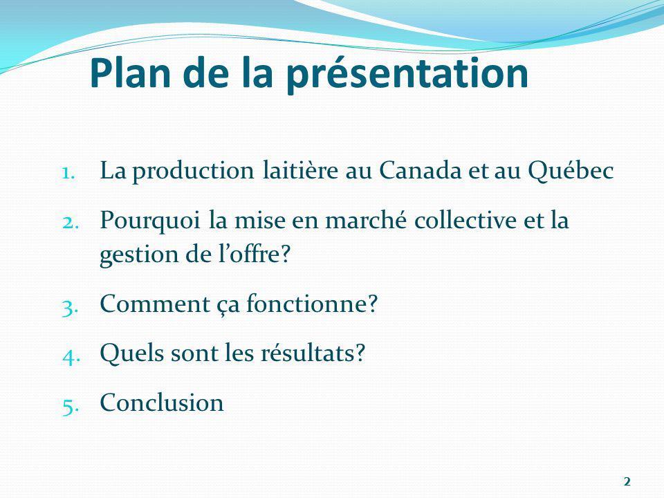 Plan de la présentation 1. La production laitière au Canada et au Québec 2. Pourquoi la mise en marché collective et la gestion de loffre? 3. Comment