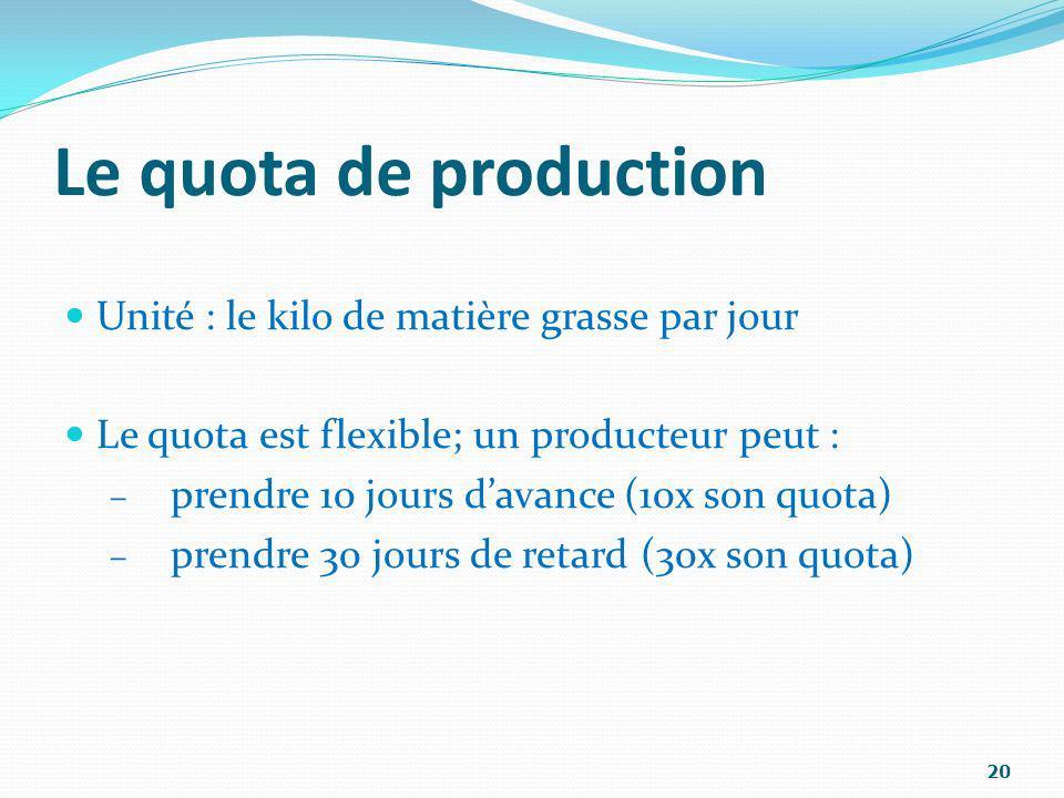 Le quota de production Unité : le kilo de matière grasse par jour Le quota est flexible; un producteur peut : – prendre 10 jours davance (10x son quot