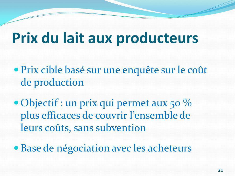 Prix du lait aux producteurs Prix cible basé sur une enquête sur le coût de production Objectif : un prix qui permet aux 50 % plus efficaces de couvri